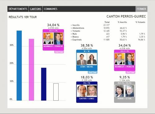 Resultats canton.jpg